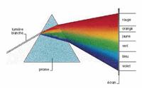 frekvensen til rødt lys